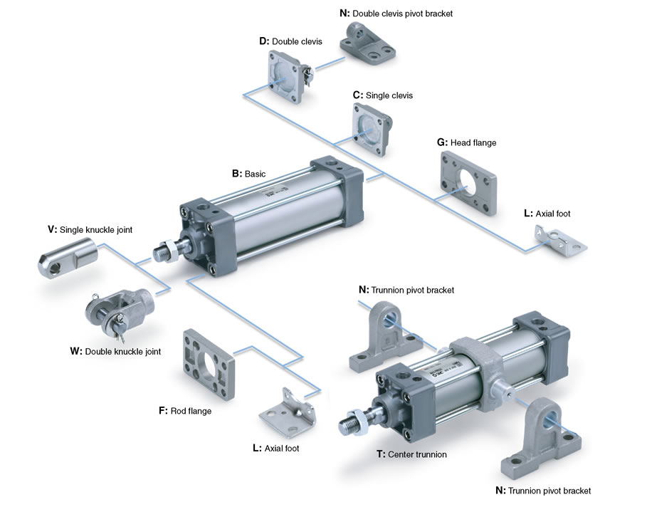 Picture for category Pneumatic Cylinder
